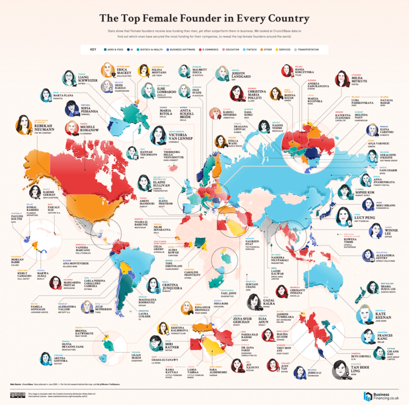 female founder