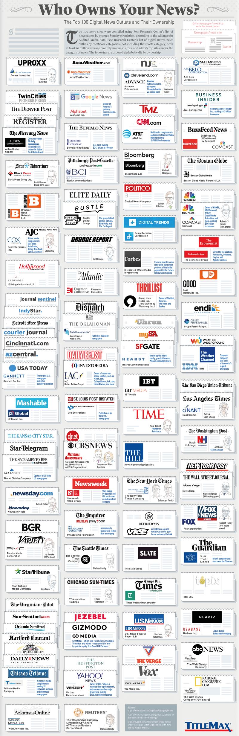 Nieuwsmedia en ondernemers
