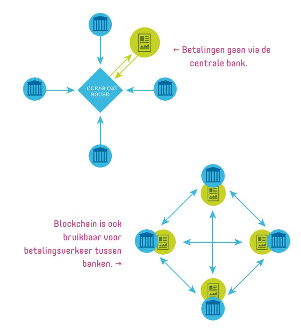Bitcoin-transactiekosten zijn behoorlijk laag Op dit moment is het belangrijk waarom Bitcoin_[en-nl]_2018-05-30 13-49-39--046 lager zijn, alleen omdat