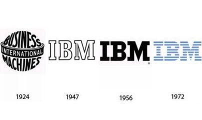 IBM (1888/1911, New York, VS)