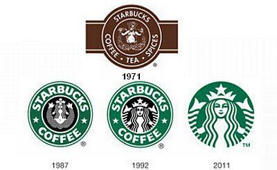 Starbucks (1971, Seattle, VS)