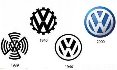 Volkswagen (1937, Duitsland)
