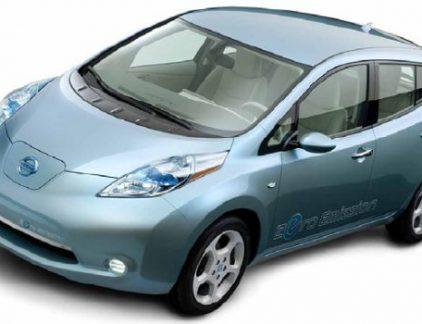Wat moet er veranderen voor u aanschaf van een elektrische auto zou overwegen?