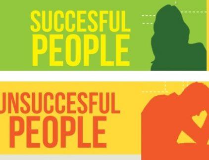 Is succes te voorspellen? Nee, natuurlijk. Het hangt er in de eerste plaats maar vanaf hoe je succes omschrijft. En in de tweede plaats: het hangt ook van heel veel toevalligheden aan elkaar. Wel degelijk verschil Maar uit onderzoek blijkt ook dat succesvolle mensen op een aantal eigenschappen wel degelijk verschillen van hun minder succesvolle collega's. Over internet zweeft al een tijdje een infographic die die verschillen mooi opsomt. Zo kennen succesvolle mensen zelden wraakgevoelens, en gunnen ze zich zelden de afleiding van kortetermijnplezier. Succesvolle mensen houden hun geest daarentegen scherp en stimuleren zichzelf door zich te verdiepen in nieuwe onderwerpen en nieuwe ideeën. Netwerk Het netwerk is een belangrijke voorwaarde voor succes, maar ook dat is geen toeval, aldus de infographic: succesvolle mensen begrijpen het belang van een netwerk en zorgen daar dus goed voor. Ze zijn ook dankbaar naar iedereen die hen heeft geholpen te komen waar ze zijn. Succesvolle mensen zetten bovendien heldere doelen en complimenteren en stimuleren anderen. Wetenschappelijk Of het allemaal wetenschappelijk verantwoord is, dat valt te bezien. En ook is de relatie oorzaak-gevolg niet altijd even duidelijk. Maar interessant en inspirerend is het natuurlijk wel...