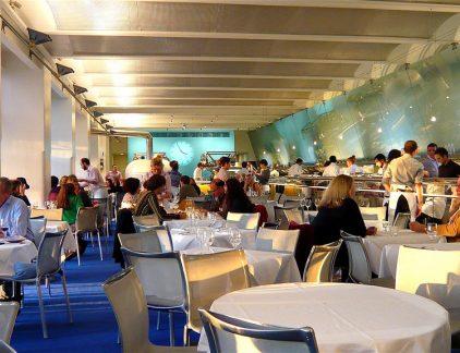 Nederlandse restaurantbranche