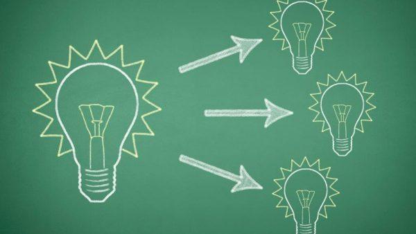 lean start-up methode