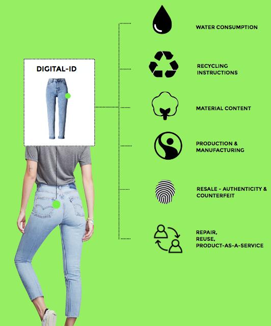 EON Microsoft MT jeans ID