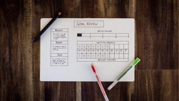 in 2020 doen wat je echt wilt goals doelen