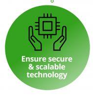 Stap 4. Benut technologie, schaalbaarheid en doe dat veilig